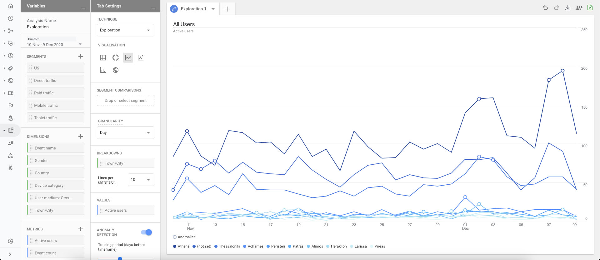 google analytics 4 exploration